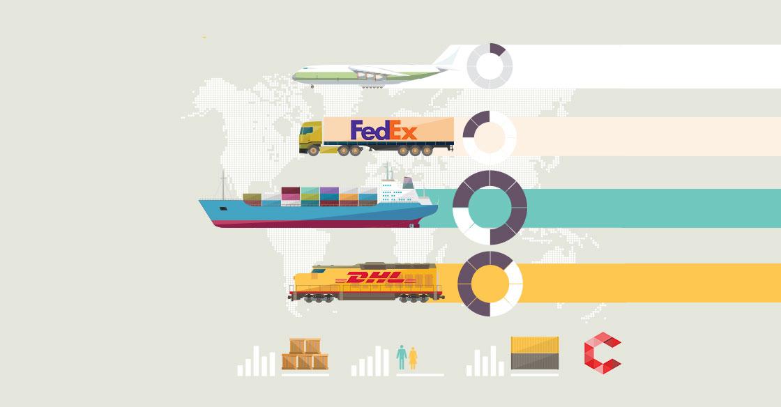 DHL-vs.-Fedex-Blog-2