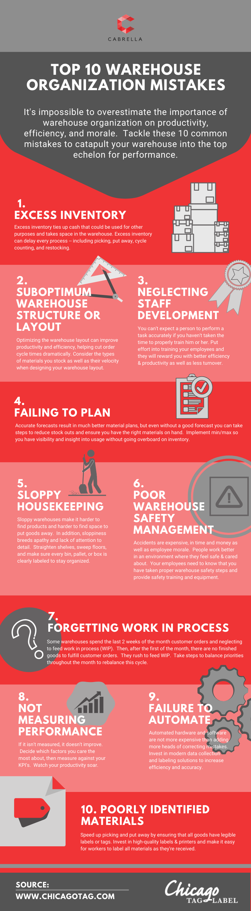 Common Mistakes with Warehouse Organization Infographic